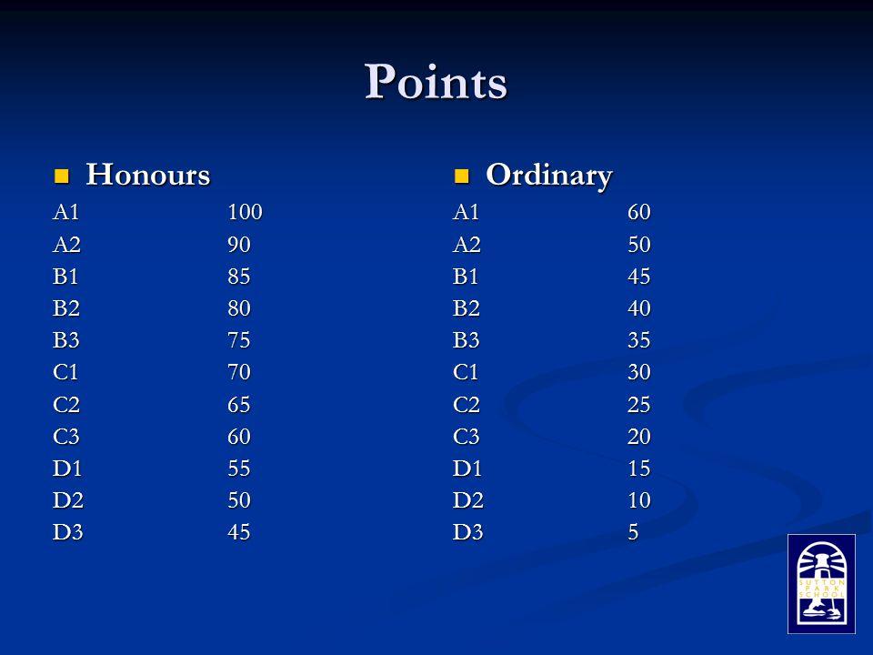 Points Honours Honours A1100 A290 B1 85 B280 B375 C170 C265 C360 D155 D250 D345 Ordinary A160 A250 B1 45 B240 B335 C130 C225 C320 D115 D210 D35