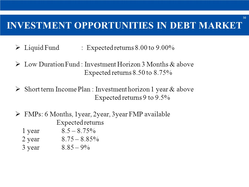INVESTMENT OPPORTUNITIES IN DEBT MARKET Liquid Fund : Expected returns 8.00 to 9.00% Low Duration Fund : Investment Horizon 3 Months & above Expected returns 8.50 to 8.75% Short term Income Plan : Investment horizon 1 year & above Expected returns 9 to 9.5% FMPs: 6 Months, 1year, 2year, 3year FMP available Expected returns 1 year 8.5 – 8.75% 2 year 8.75 – 8.85% 3 year 8.85 – 9% 30 38