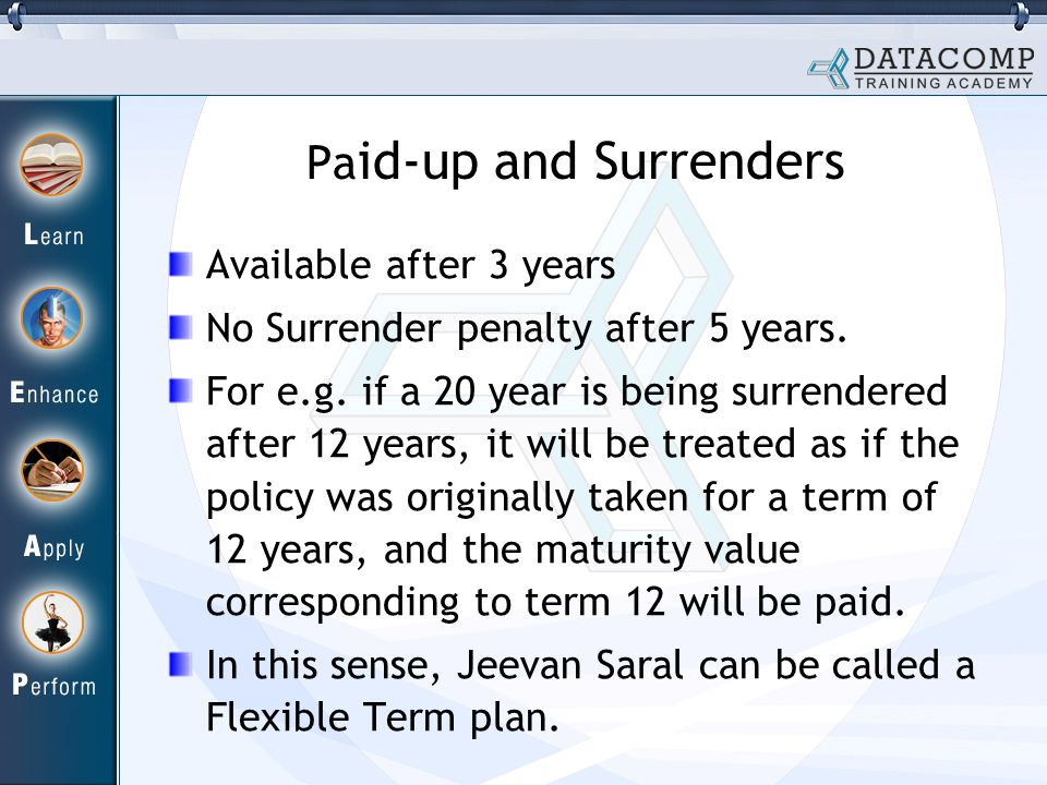 Pa id-up and Surrenders Available after 3 years No Surrender penalty after 5 years.