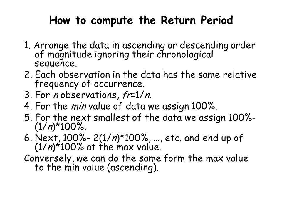 Graphical Plot of Richmond Data