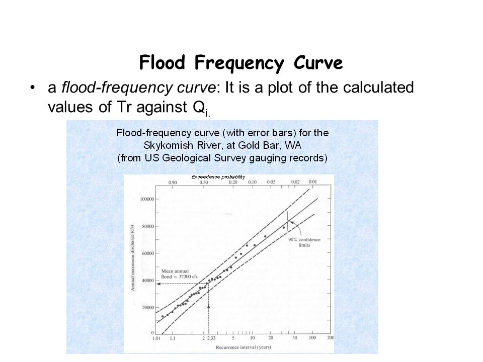 Flood Frequency Curve a flood-frequency curve: It is a plot of the calculated values of Tr against Q i.