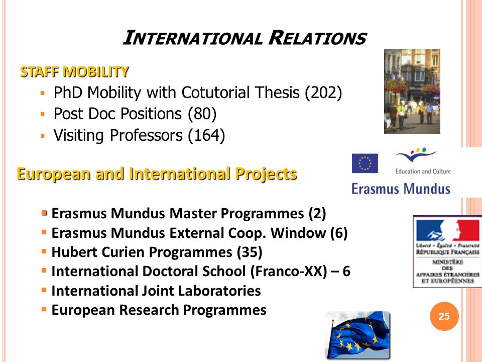 STAFF MOBILITY PhD Mobility with Cotutorial Thesis (202) Post Doc Positions (80) Visiting Professors (164) I NTERNATIONAL R ELATIONS European and Inte