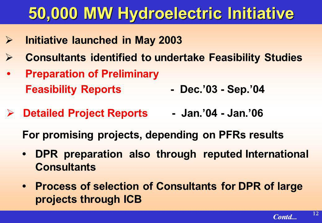 11 Thrust on hydro development Potential assessed (845 Schemes) Ranking Study of unharnessed 399 schemes Hydro Initiative (162 schemes) 50,000 MW 107,