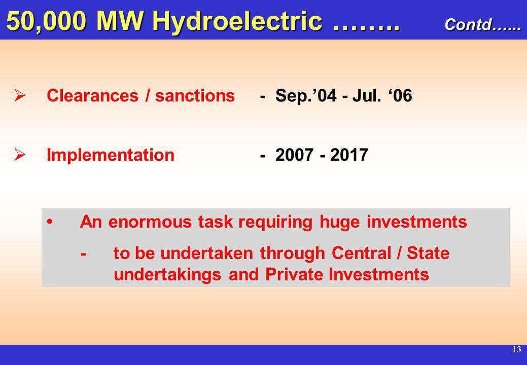 12 50,000 MW Hydroelectric Initiative Initiative launched in May 2003 Preparation of Preliminary Feasibility Reports - Dec.03 - Sep.04 Detailed Project Reports - Jan.04 - Jan.06 For promising projects, depending on PFRs results DPR preparation also through reputed International Consultants Process of selection of Consultants for DPR of large projects through ICB Contd...