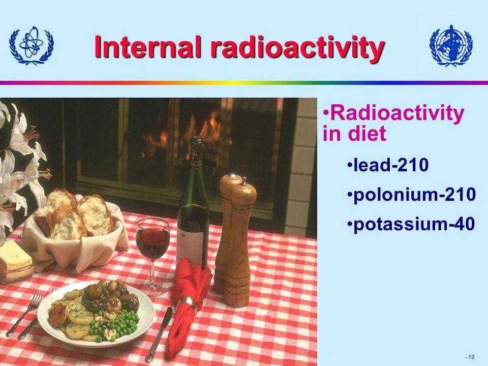 Module IV - 19 Internal radioactivity Radioactivity in diet lead-210 polonium-210 potassium-40