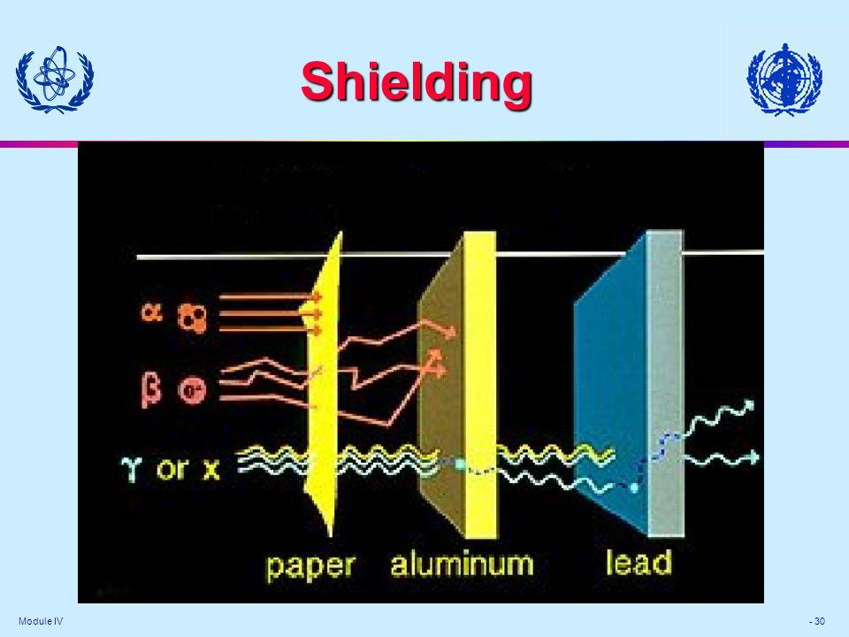 Module IV - 30 Shielding