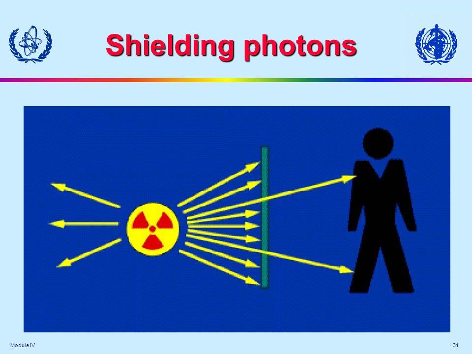 Module IV - 31 Shielding photons
