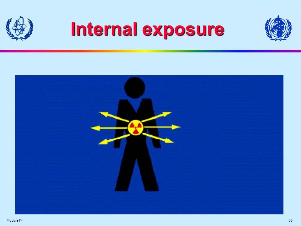 Module IV - 33 Internal exposure