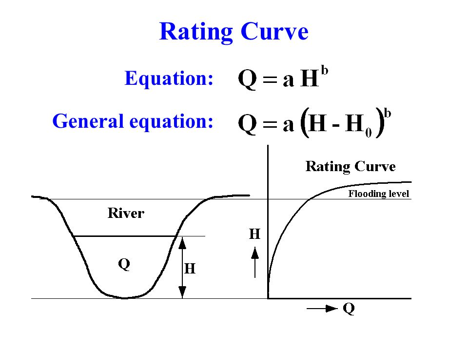 Rating Curve Equation: General equation: