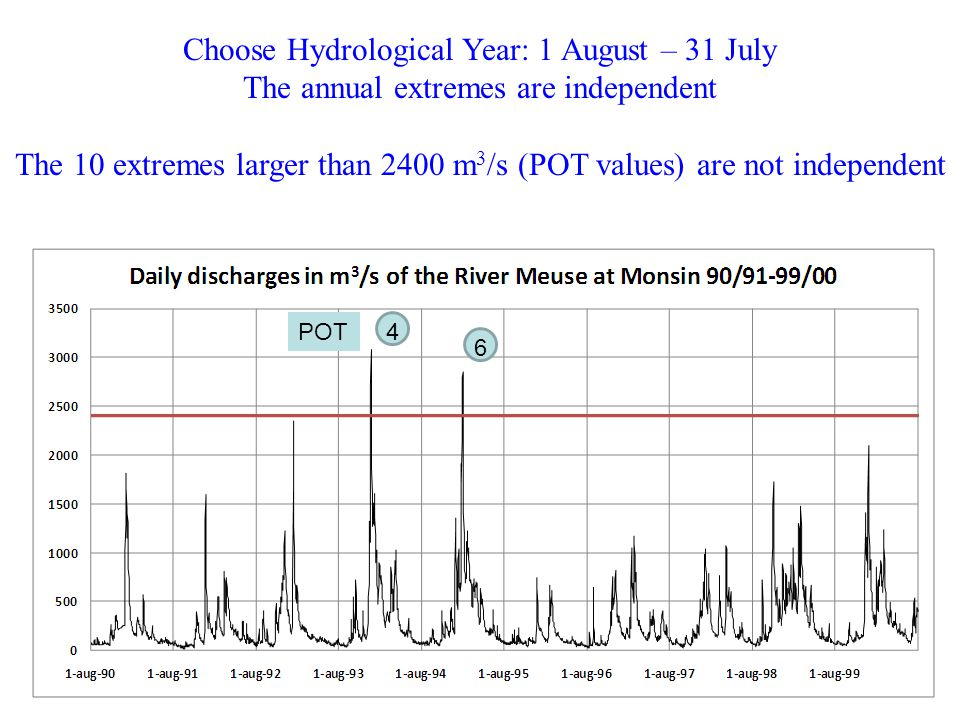 Choose Hydrological Year: 1 August – 31 July The annual extremes are independent The 10 extremes larger than 2400 m 3 /s (POT values) are not independ