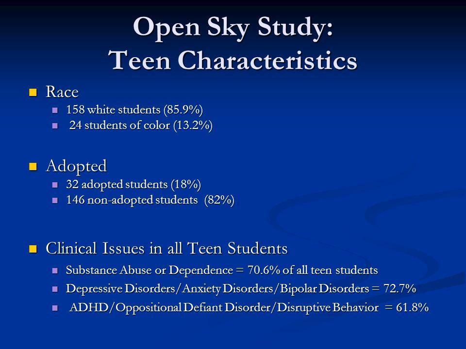 Open Sky Study: Teen Characteristics Race Race 158 white students (85.9%) 158 white students (85.9%) 24 students of color (13.2%) 24 students of color (13.2%) Adopted Adopted 32 adopted students (18%) 32 adopted students (18%) 146 non-adopted students (82%) 146 non-adopted students (82%) Clinical Issues in all Teen Students Clinical Issues in all Teen Students Substance Abuse or Dependence = 70.6% of all teen students Substance Abuse or Dependence = 70.6% of all teen students Depressive Disorders/Anxiety Disorders/Bipolar Disorders = 72.7% Depressive Disorders/Anxiety Disorders/Bipolar Disorders = 72.7% ADHD/Oppositional Defiant Disorder/Disruptive Behavior = 61.8% ADHD/Oppositional Defiant Disorder/Disruptive Behavior = 61.8%