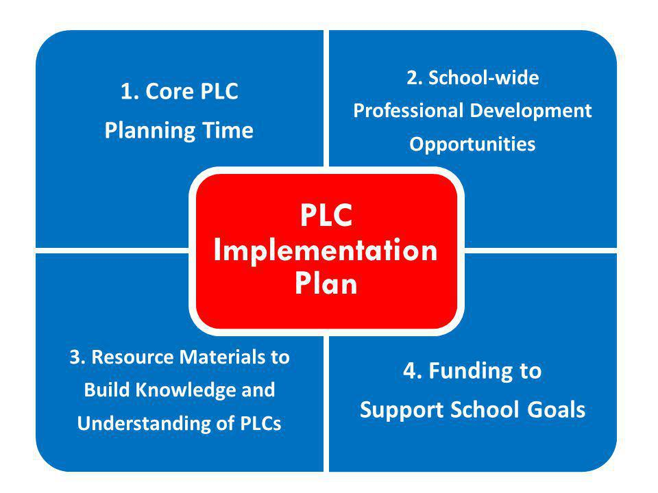 1. Core PLC Planning Time 2. School-wide Professional Development Opportunities 3.