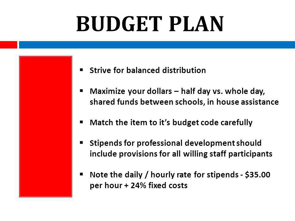 BUDGET PLAN Strive for balanced distribution Maximize your dollars – half day vs.