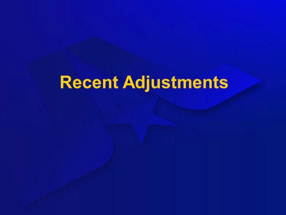 Recent Adjustments