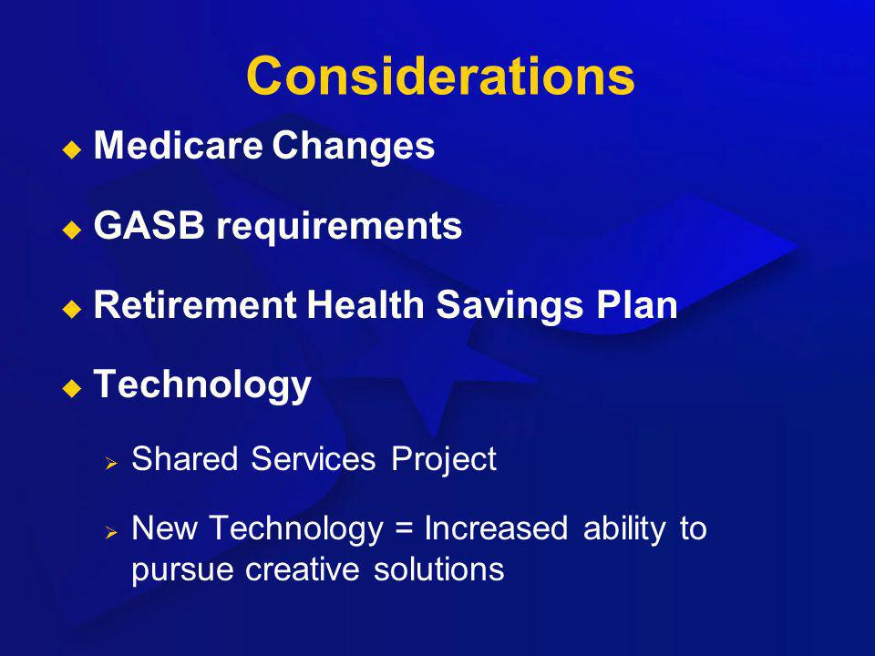 Considerations Medicare Changes GASB requirements Retirement Health Savings Plan Technology Shared Services Project New Technology = Increased ability
