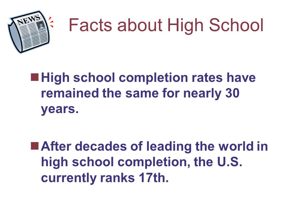Facts about High School High school completion rates have remained the same for nearly 30 years.