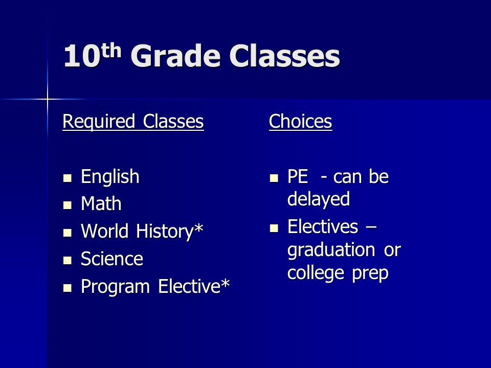 10 th Grade Classes Required Classes English English Math Math World History* World History* Science Science Program Elective* Program Elective*Choice