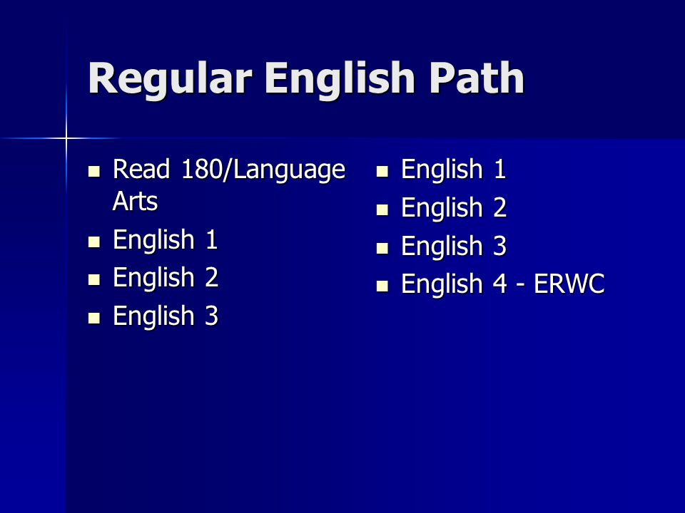 Regular English Path Read 180/Language Arts Read 180/Language Arts English 1 English 1 English 2 English 2 English 3 English 3 English 1 English 1 English 2 English 2 English 3 English 3 English 4 - ERWC English 4 - ERWC