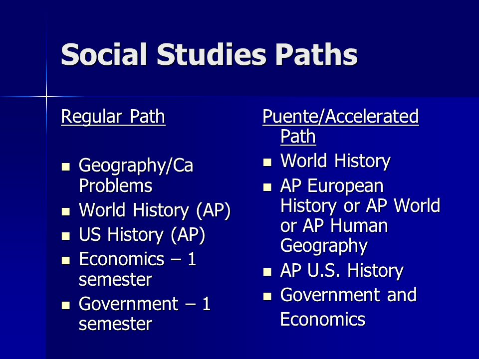 Social Studies Paths Regular Path Geography/Ca Problems Geography/Ca Problems World History (AP) World History (AP) US History (AP) US History (AP) Economics – 1 semester Economics – 1 semester Government – 1 semester Government – 1 semester Puente/Accelerated Path World History World History AP European History or AP World or AP Human Geography AP European History or AP World or AP Human Geography AP U.S.