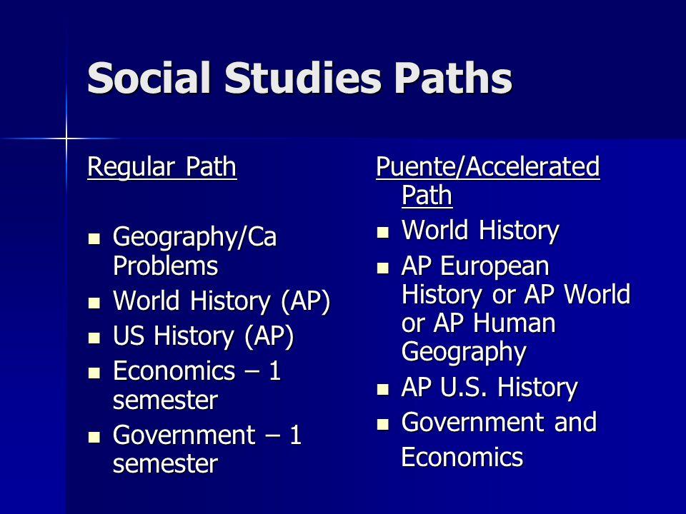 Social Studies Paths Regular Path Geography/Ca Problems Geography/Ca Problems World History (AP) World History (AP) US History (AP) US History (AP) Ec