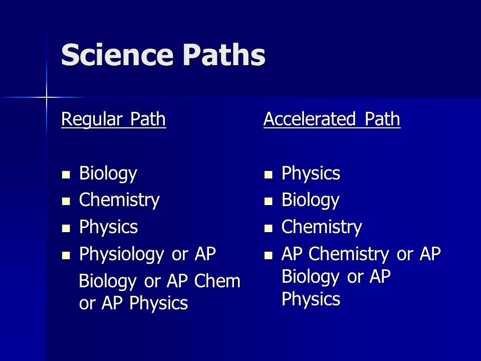 Science Paths Regular Path Biology Biology Chemistry Chemistry Physics Physics Physiology or AP Physiology or AP Biology or AP Chem or AP Physics Biol