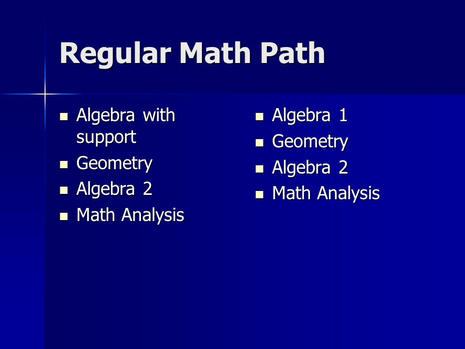Regular Math Path Algebra with support Algebra with support Geometry Geometry Algebra 2 Algebra 2 Math Analysis Math Analysis Algebra 1 Algebra 1 Geometry Geometry Algebra 2 Algebra 2 Math Analysis Math Analysis
