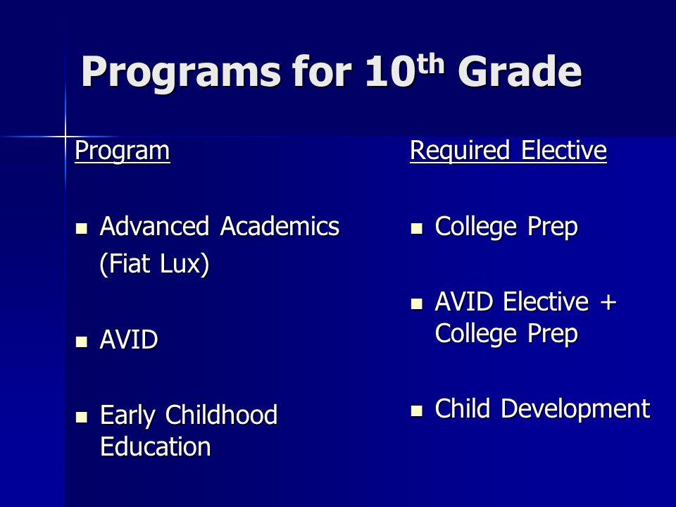 Programs for 10 th Grade Program Advanced Academics Advanced Academics (Fiat Lux) (Fiat Lux) AVID AVID Early Childhood Education Early Childhood Educa