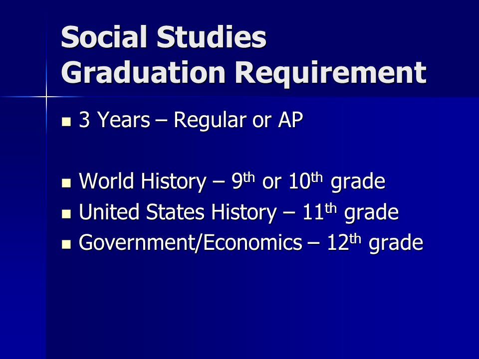 Social Studies Graduation Requirement 3 Years – Regular or AP 3 Years – Regular or AP World History – 9 th or 10 th grade World History – 9 th or 10 t