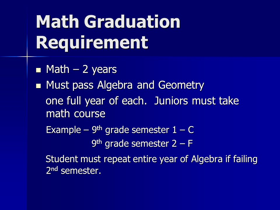 Math Graduation Requirement Math – 2 years Math – 2 years Must pass Algebra and Geometry Must pass Algebra and Geometry one full year of each.