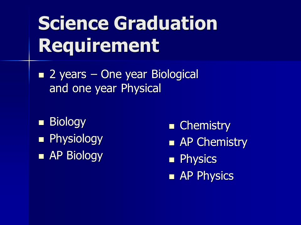 Science Graduation Requirement 2 years – One year Biological and one year Physical 2 years – One year Biological and one year Physical Biology Biology Physiology Physiology AP Biology AP Biology Chemistry Chemistry AP Chemistry AP Chemistry Physics Physics AP Physics AP Physics