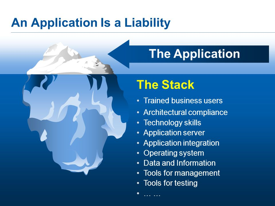 An Application Is a Liability The Application Trained business users Architectural compliance Technology skills Application server Application integration Operating system Data and Information Tools for management Tools for testing … The Stack
