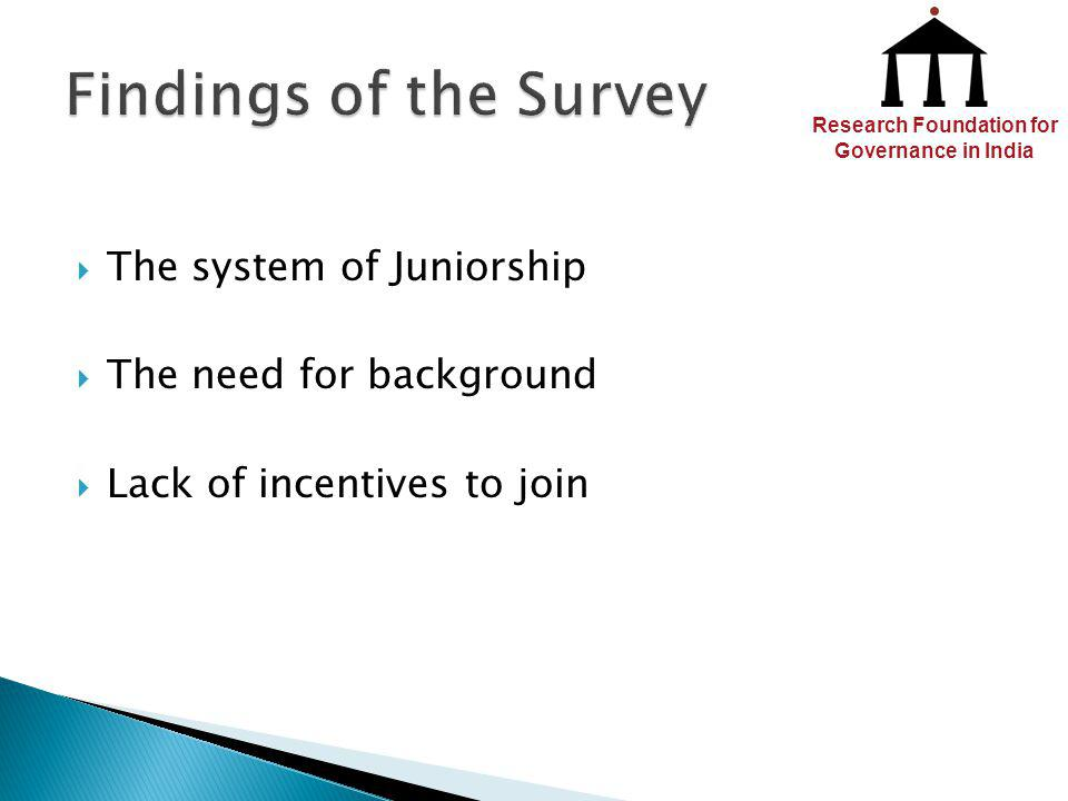 The system of Juniorship The need for background Lack of incentives to join Research Foundation for Governance in India