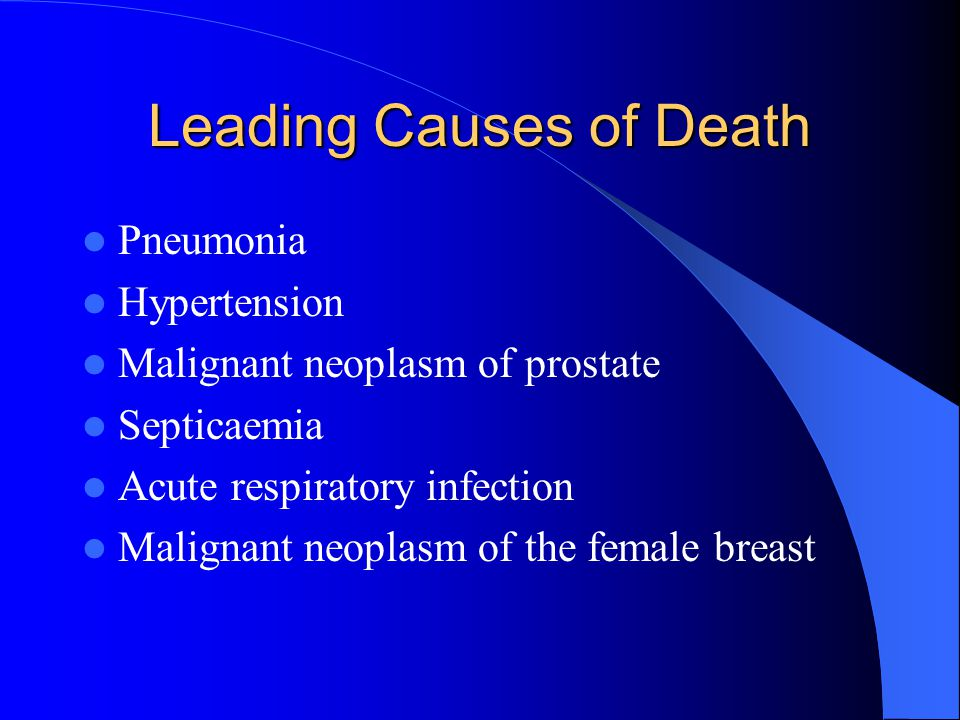 Leading Causes of Death Pneumonia Hypertension Malignant neoplasm of prostate Septicaemia Acute respiratory infection Malignant neoplasm of the female breast