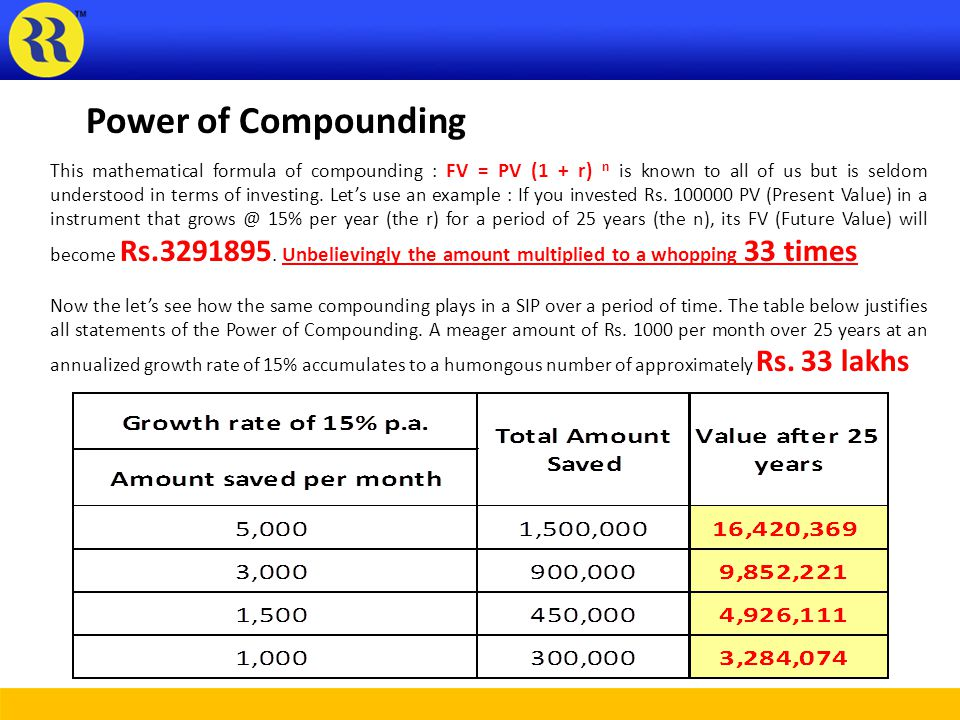Your Target Current Expenditure Rs.5,00,000 p.a.Expenditure at the time of Retirement Rs.