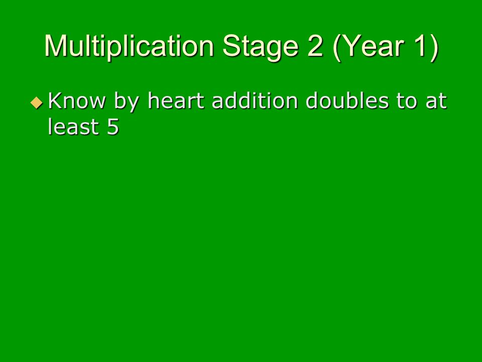 Multiplication Stage 2 (Year 1) Know by heart addition doubles to at least 5 Know by heart addition doubles to at least 5