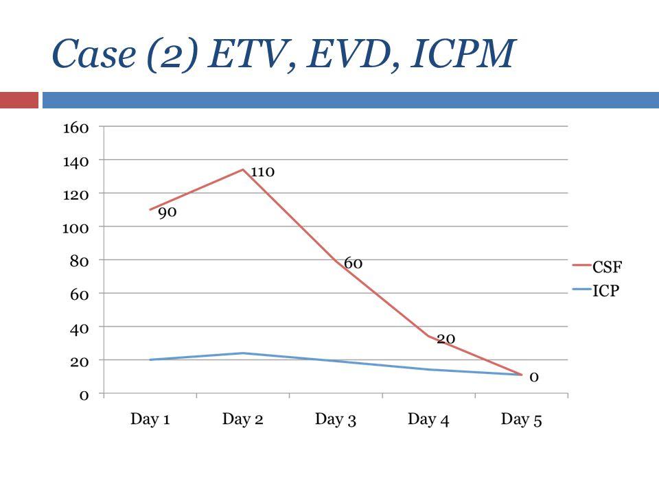 Case (2) ETV, EVD, ICPM
