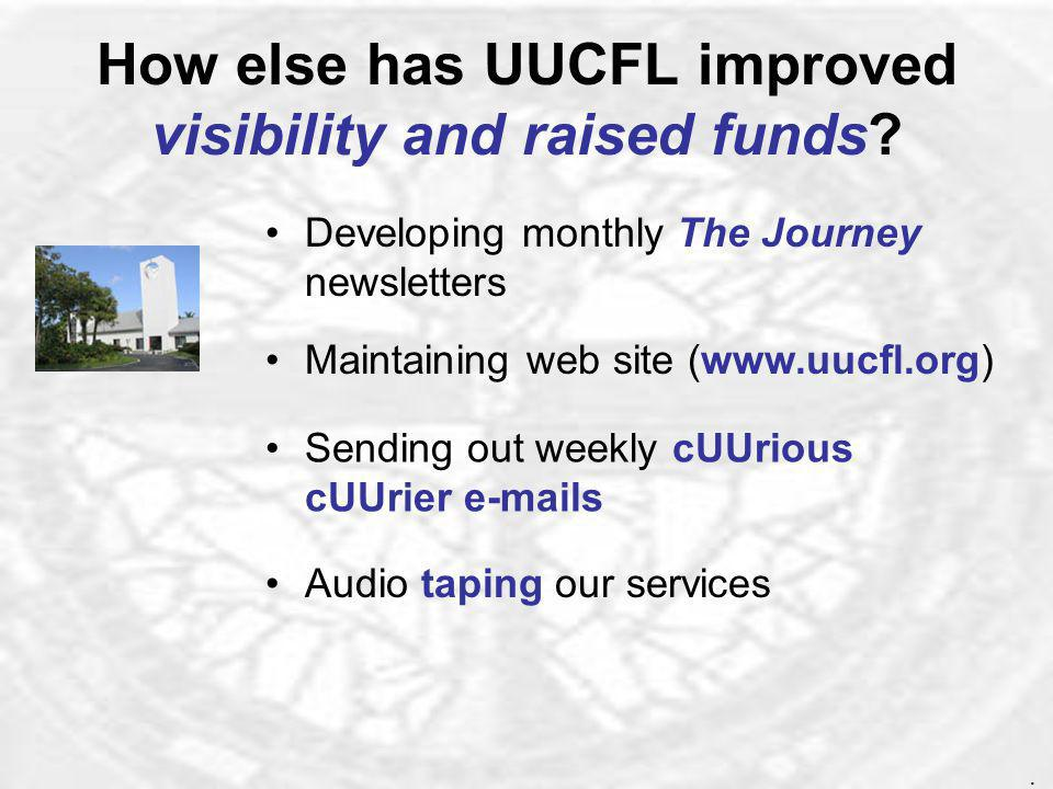 How else has UUCFL improved visibility and raised funds?. Holding annual stewardship drive (Canvass pledges) Holding an annual church/community Rummag