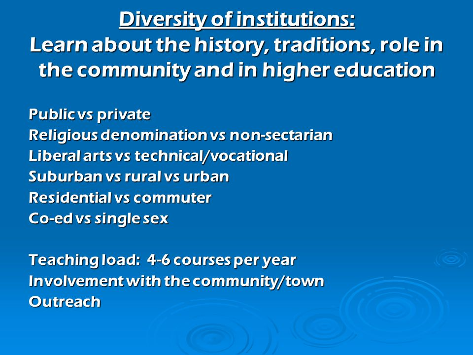Diversity of institutions: Learn about the history, traditions, role in the community and in higher education Public vs private Religious denomination vs non-sectarian Liberal arts vs technical/vocational Suburban vs rural vs urban Residential vs commuter Co-ed vs single sex Teaching load: 4-6 courses per year Involvement with the community/town Outreach