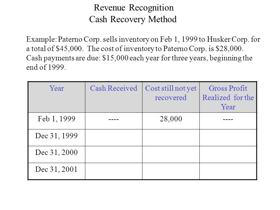 Cash Recovery Method Revenue Recognition YearCash ReceivedCost still not yet recovered Gross Profit Realized for the Year Feb 1, 1999----28,000---- Dec 31, 1999 Dec 31, 2000 Dec 31, 2001 Example: Paterno Corp.