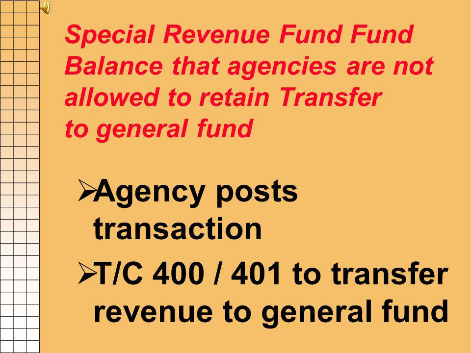 Review DAFR 6000 & 5990 For Overspent encumbered balances Check Current & Prior Fiscal Year Appropriation Balances