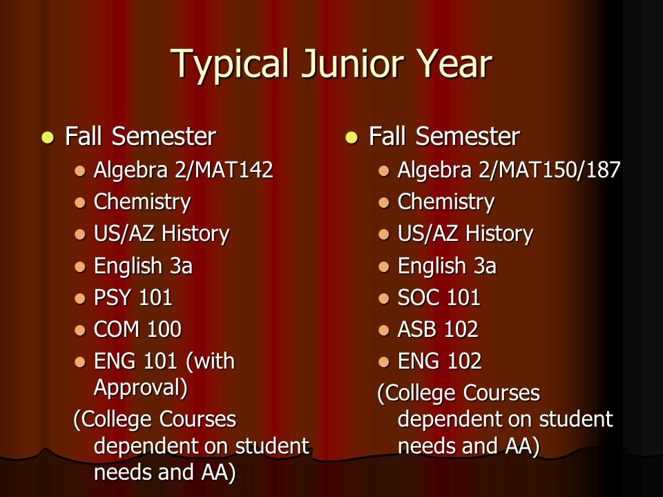 Typical Junior Year Fall Semester Fall Semester Algebra 2/MAT142 Algebra 2/MAT142 Chemistry Chemistry US/AZ History US/AZ History English 3a English 3a PSY 101 PSY 101 COM 100 COM 100 ENG 101 (with Approval) ENG 101 (with Approval) (College Courses dependent on student needs and AA) Fall Semester Fall Semester Algebra 2/MAT150/187 Chemistry US/AZ History English 3a SOC 101 ASB 102 ENG 102 (College Courses dependent on student needs and AA)