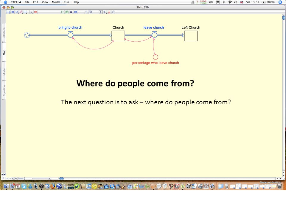 Where do people come from The next question is to ask – where do people come from