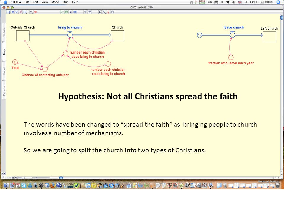 Hypothesis: Not all Christians spread the faith The words have been changed to spread the faith as bringing people to church involves a number of mechanisms.