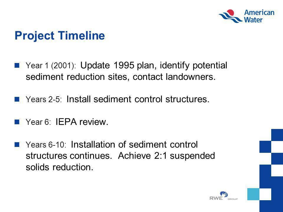 Project Timeline Year 1 (2001): Update 1995 plan, identify potential sediment reduction sites, contact landowners. Years 2-5: Install sediment control