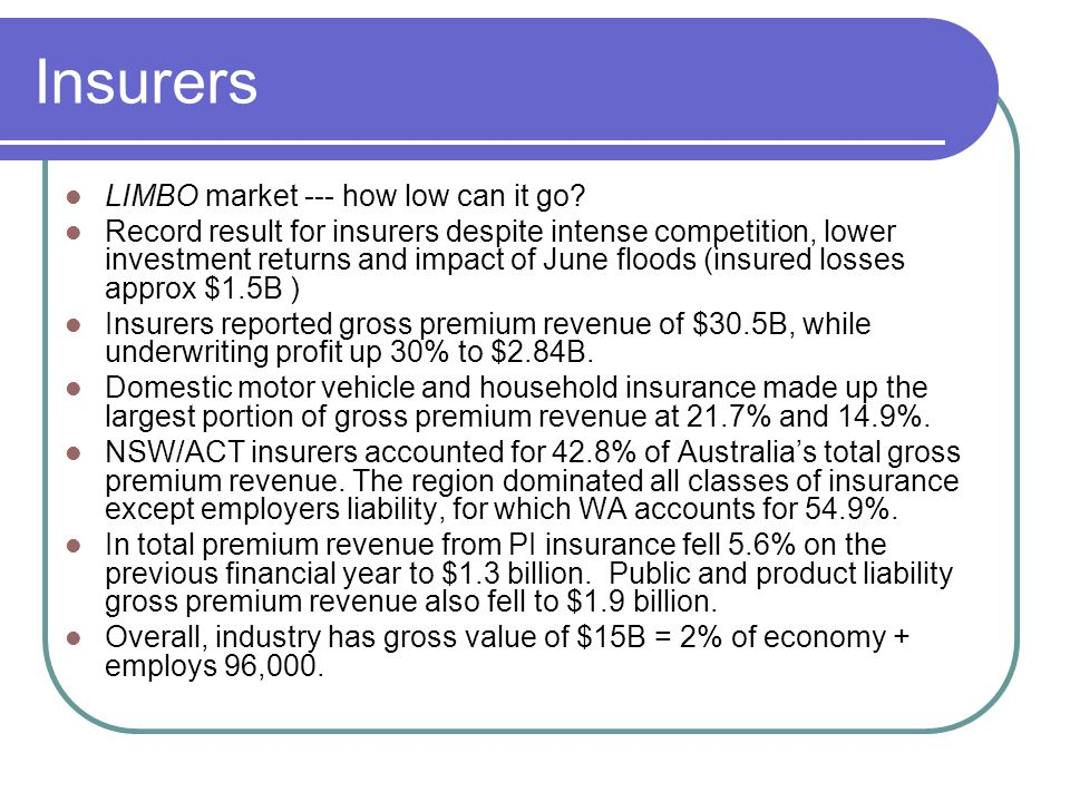 Insurers LIMBO market --- how low can it go.