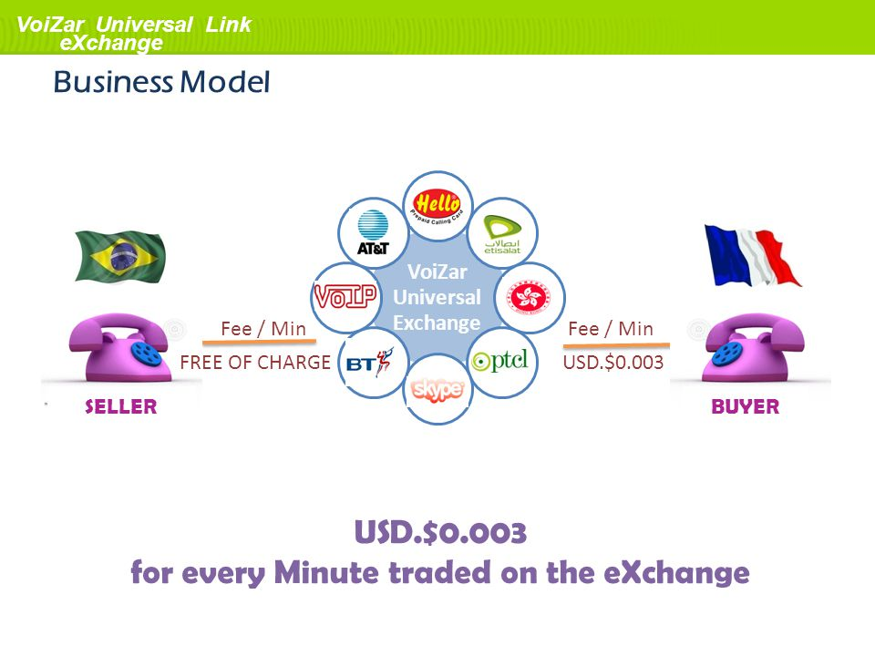 VoiZar Universal Link eXchange Business Model USD.$0.003 SELLER FREE OF CHARGE BUYER Fee / Min USD.$0.003 for every Minute traded on the eXchange