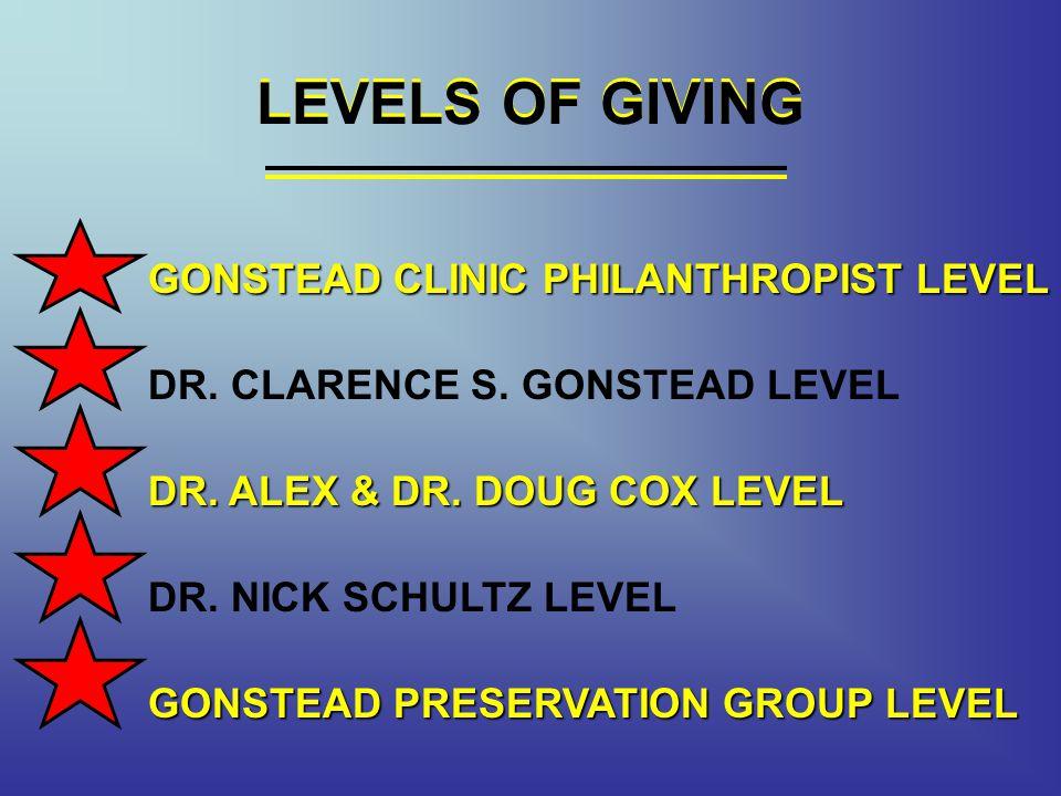 LEVELS OF GIVING GONSTEAD PRESERVATION GROUP LEVEL DR. NICK SCHULTZ LEVEL DR. ALEX & DR. DOUG COX LEVEL DR. CLARENCE S. GONSTEAD LEVEL GONSTEAD CLINIC