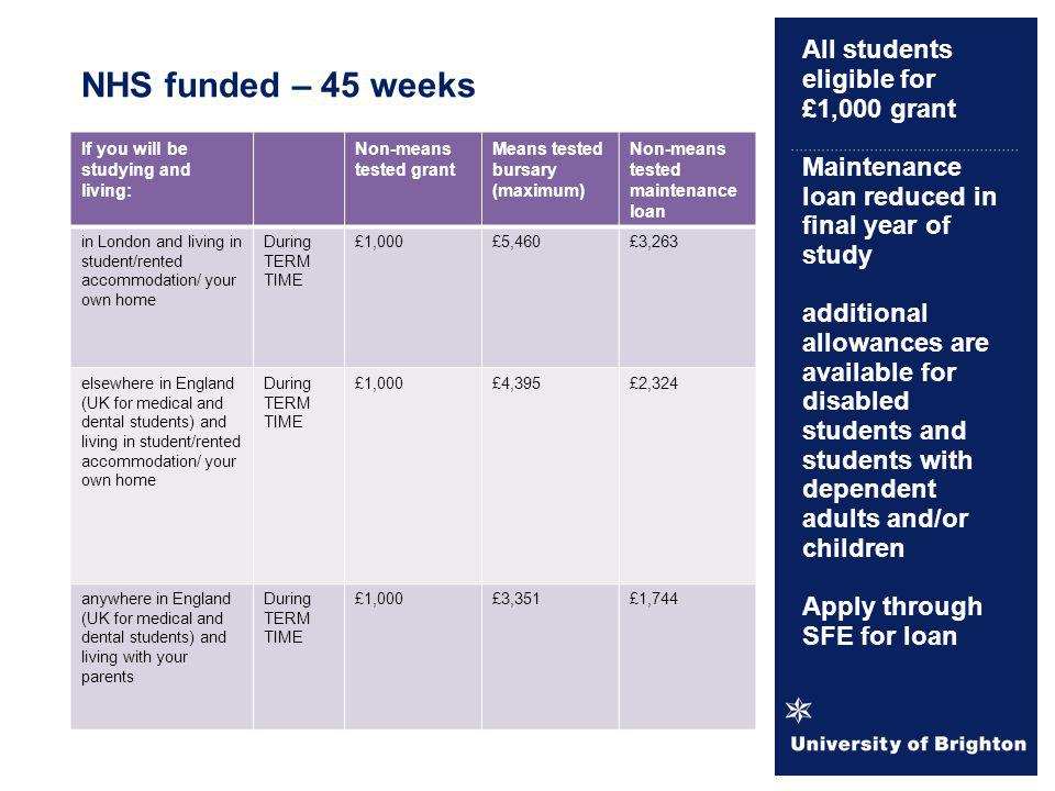 All students eligible for £1,000 grant Maintenance loan reduced in final year of study additional allowances are available for disabled students and s