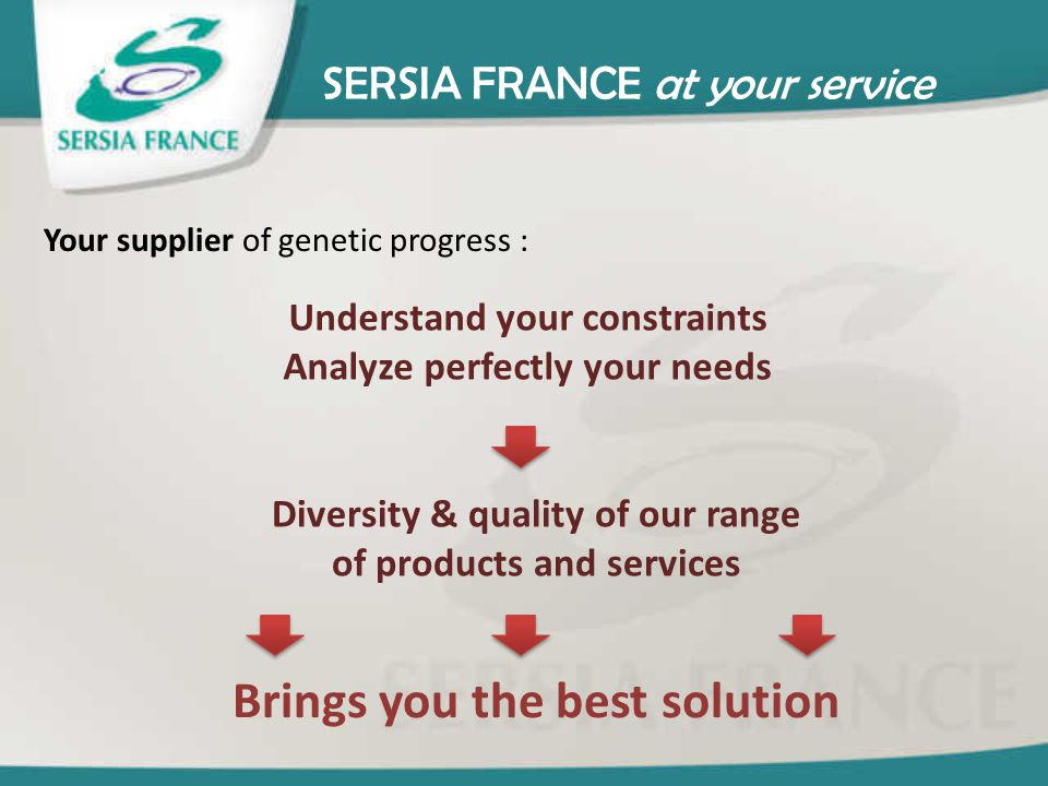 SERSIA FRANCE, 70 countries covered An efficient network of partners-distributors North America Latin America Europe Africa Middle East Asia Oceania