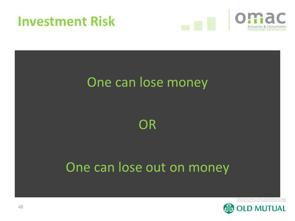 48 Investment Risk One can lose money OR One can lose out on money
